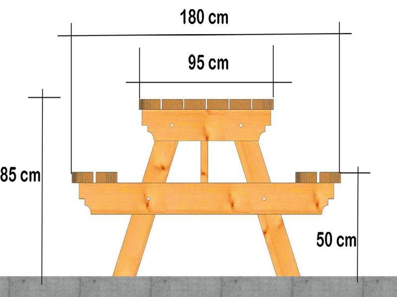 Tables de jardin (1)